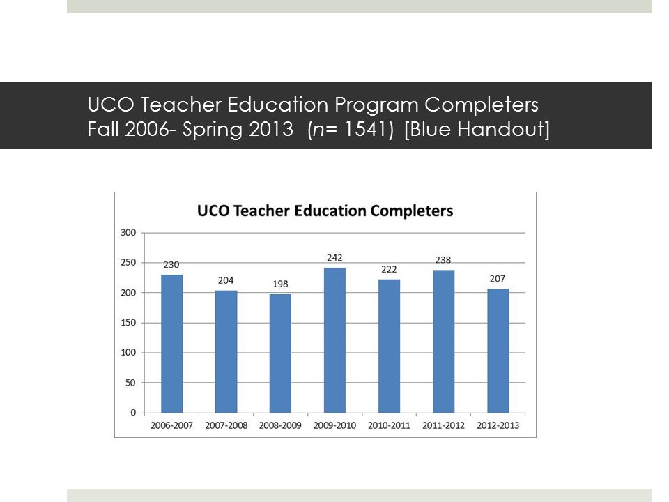 UCO Teacher Education Program Completers Fall 2006- Spring 2013 (n= 1541) [Blue Handout]