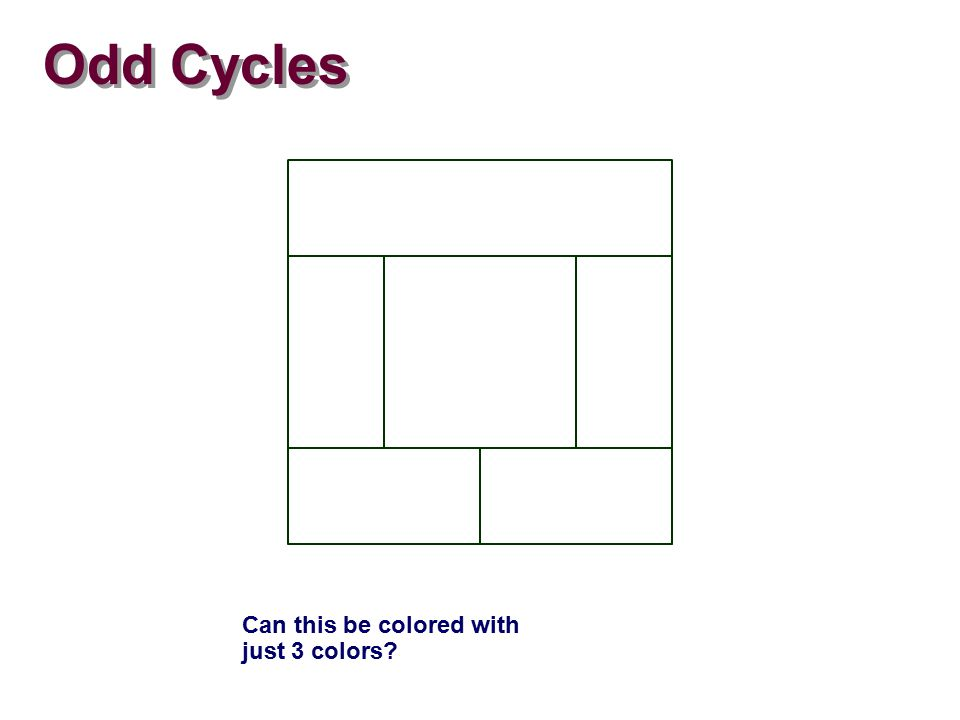 Odd Cycles Can this be colored with just 3 colors