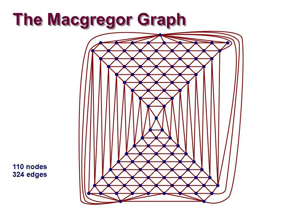 The Macgregor Graph 110 nodes 324 edges