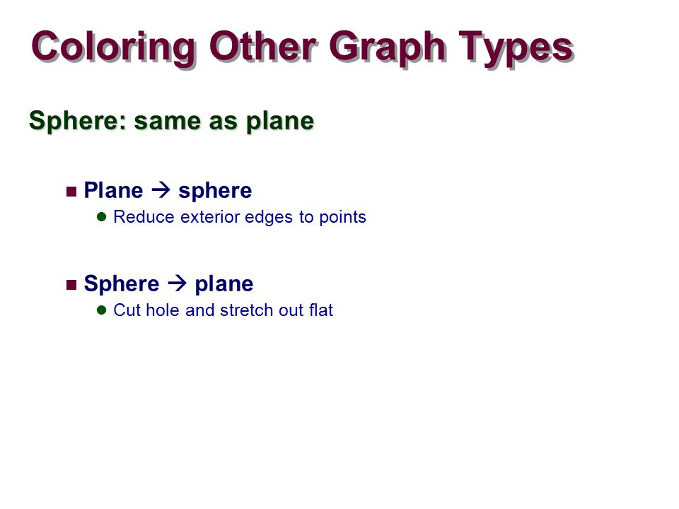 Coloring Other Graph Types Sphere: same as plane Plane  sphere Reduce exterior edges to points Sphere  plane Cut hole and stretch out flat