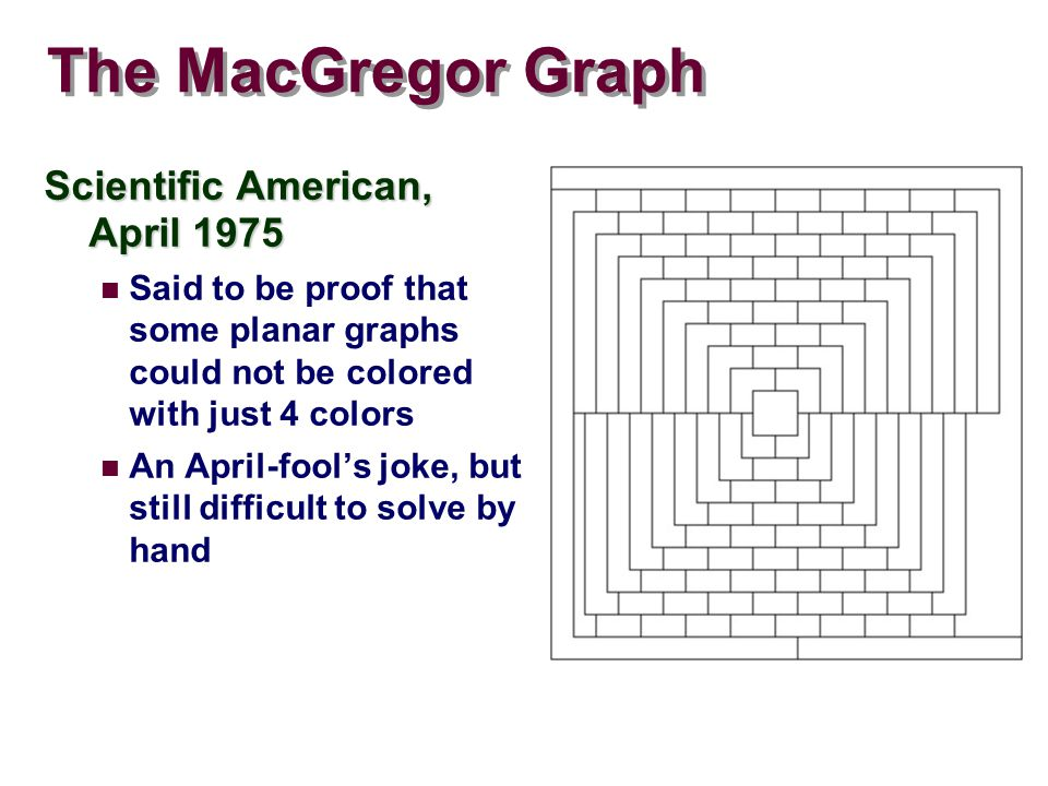 The MacGregor Graph Scientific American, April 1975 Said to be proof that some planar graphs could not be colored with just 4 colors An April-fool's j