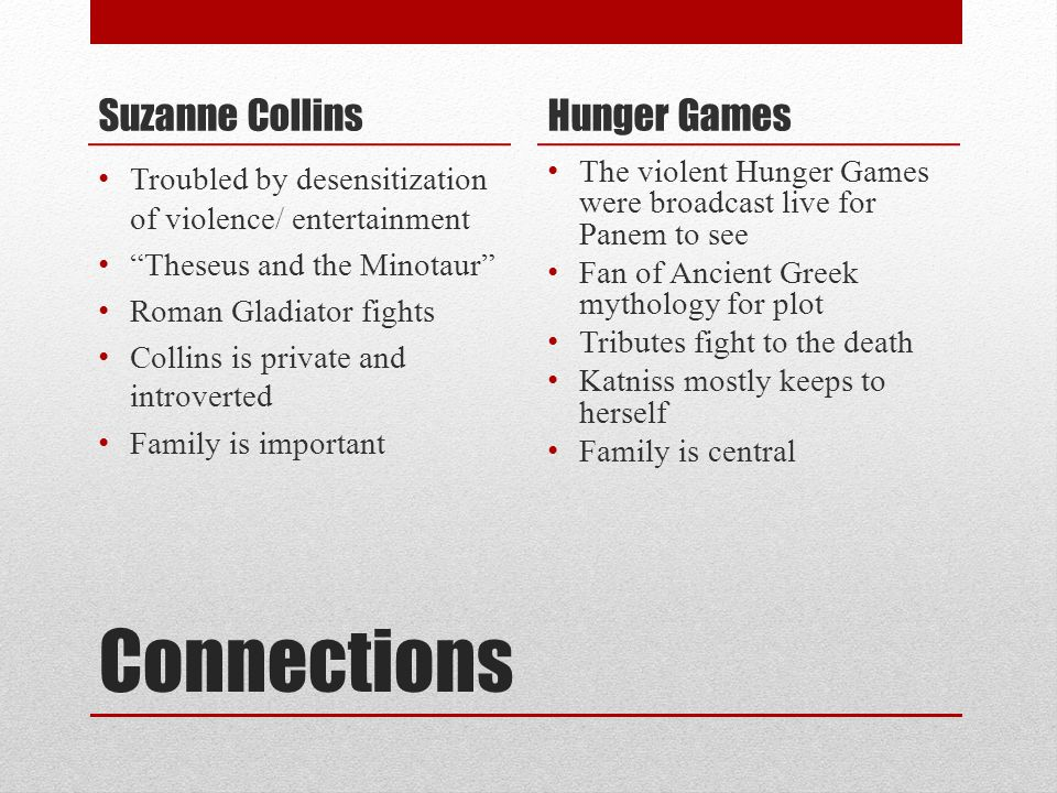 Connections Suzanne Collins Troubled by desensitization of violence/ entertainment Theseus and the Minotaur Roman Gladiator fights Collins is private and introverted Family is important Hunger Games The violent Hunger Games were broadcast live for Panem to see Fan of Ancient Greek mythology for plot Tributes fight to the death Katniss mostly keeps to herself Family is central