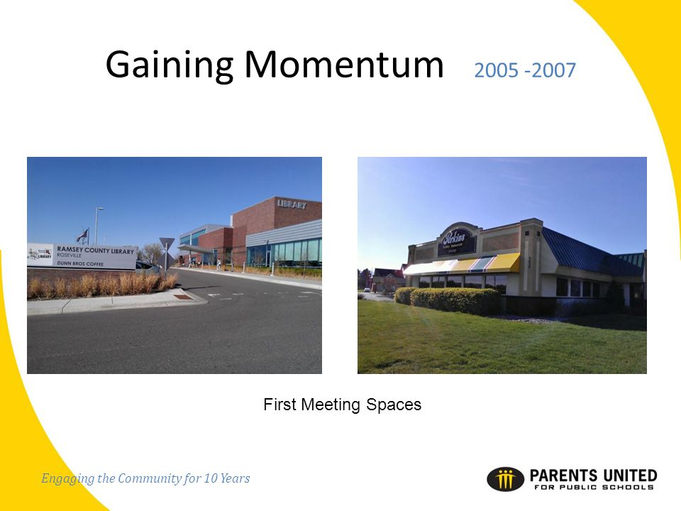 Engaging the Community for 10 Years Gaining Momentum 2005 -2007 First Meeting Spaces