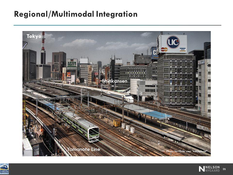 Regional/Multimodal Integration 21 IE Photo by Flickr user vxia Shinkansen Yamanote Line Tokyo Photo by Flickr user tokyoform