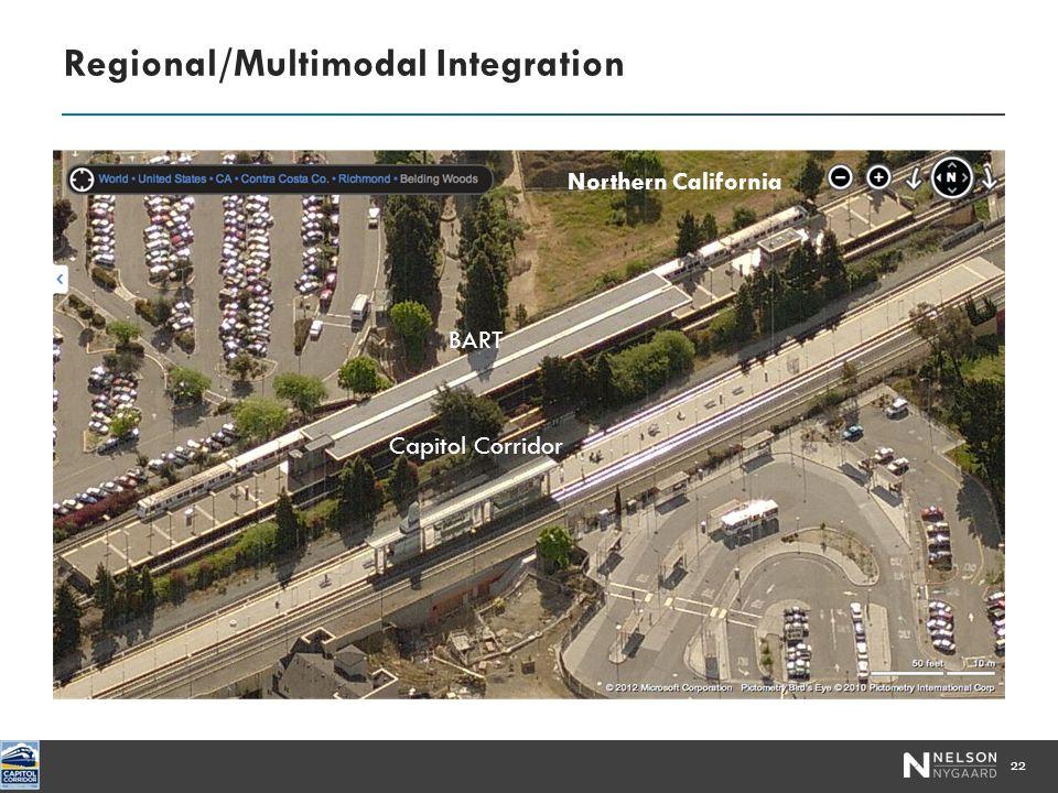 Regional/Multimodal Integration 22 BART Capitol Corridor Northern California