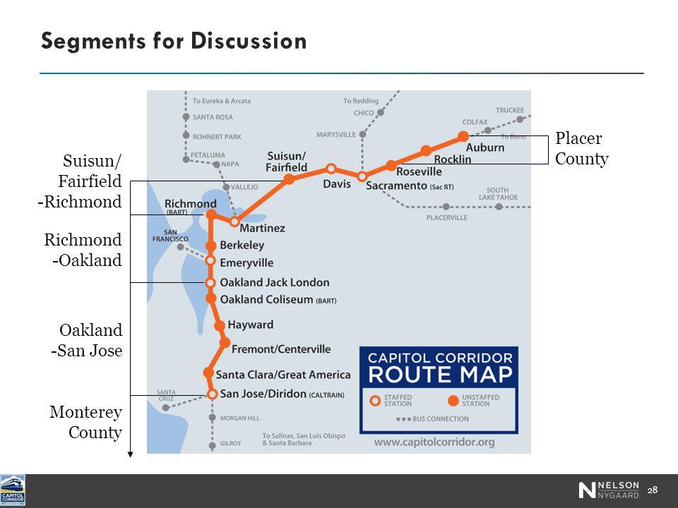 Monterey County Oakland -San Jose Richmond -Oakland Suisun/ Fairfield -Richmond Placer County Segments for Discussion 28