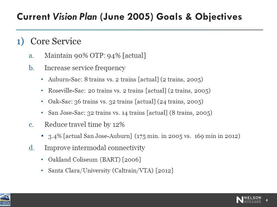 1)Core Service a.Maintain 90% OTP: 94% [actual] b.Increase service frequency Auburn-Sac: 8 trains vs.