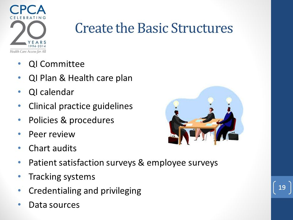 QI Committee QI Plan & Health care plan QI calendar Clinical practice guidelines Policies & procedures Peer review Chart audits Patient satisfaction surveys & employee surveys Tracking systems Credentialing and privileging Data sources 19 Create the Basic Structures