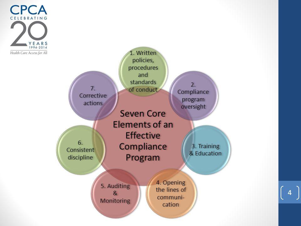4 Seven Core Elements of an Effective Compliance Program 1.