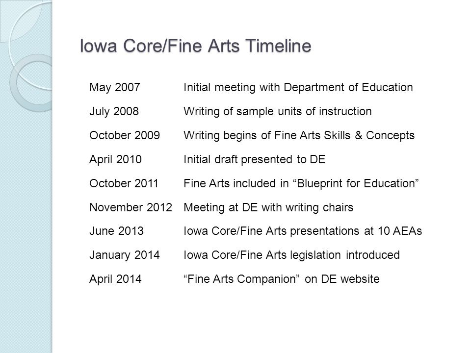 Iowa Core/Fine Arts Timeline May 2007Initial meeting with Department of Education July 2008Writing of sample units of instruction October 2009Writing begins of Fine Arts Skills & Concepts April 2010Initial draft presented to DE October 2011Fine Arts included in Blueprint for Education November 2012Meeting at DE with writing chairs June 2013Iowa Core/Fine Arts presentations at 10 AEAs January 2014Iowa Core/Fine Arts legislation introduced April 2014 Fine Arts Companion on DE website