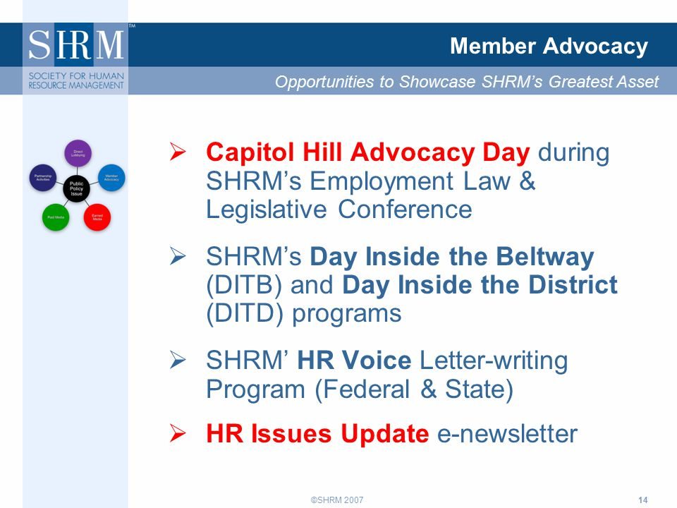 ©SHRM 200714  Capitol Hill Advocacy Day during SHRM's Employment Law & Legislative Conference  SHRM's Day Inside the Beltway (DITB) and Day Inside the District (DITD) programs  SHRM' HR Voice Letter-writing Program (Federal & State)  HR Issues Update e-newsletter Member Advocacy Opportunities to Showcase SHRM's Greatest Asset