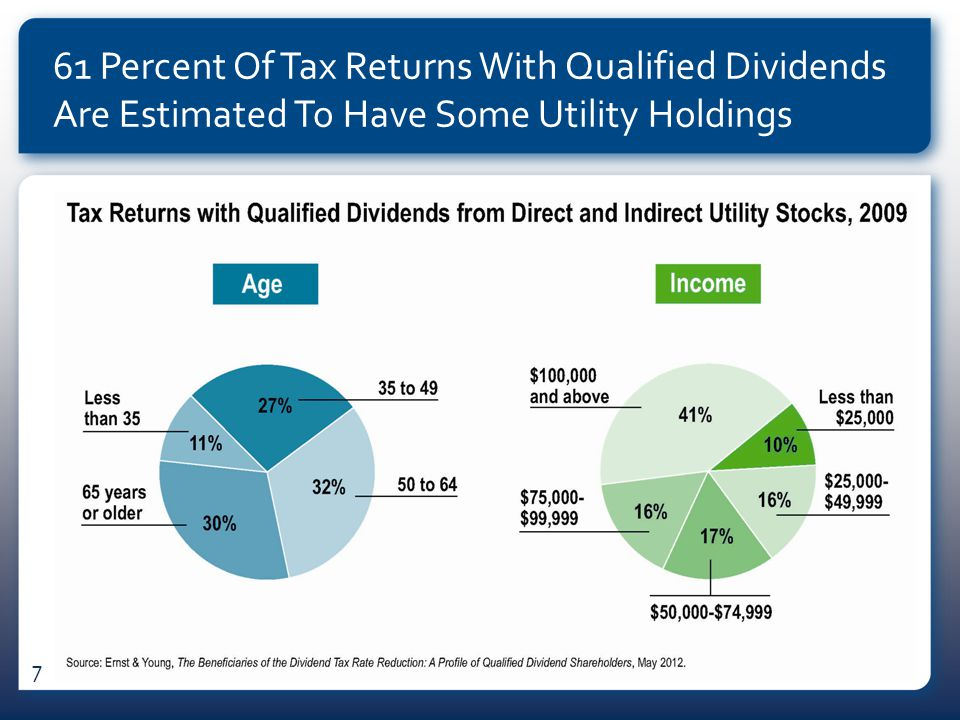 61 Percent Of Tax Returns With Qualified Dividends Are Estimated To Have Some Utility Holdings 7
