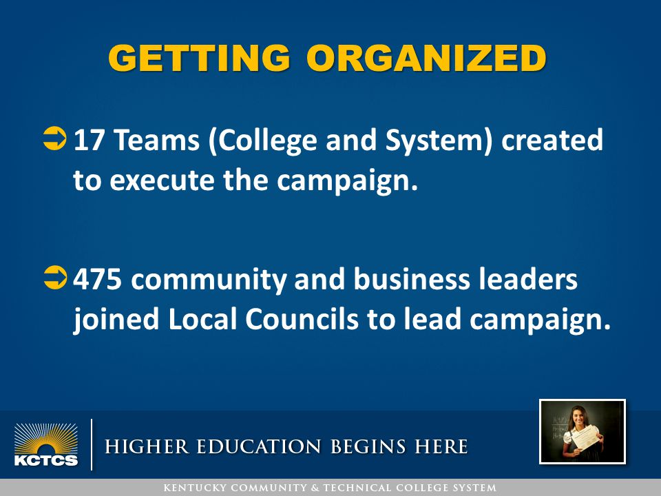  17 Teams (College and System) created to execute the campaign.  475 community and business leaders joined Local Councils to lead campaign. GETTING