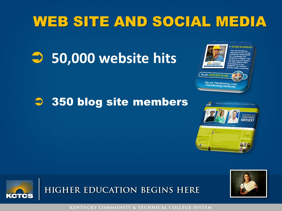 WEB SITE AND SOCIAL MEDIA  50,000 website hits  350 blog site members