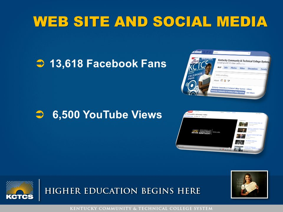  13,618 Facebook Fans WEB SITE AND SOCIAL MEDIA  6,500 YouTube Views