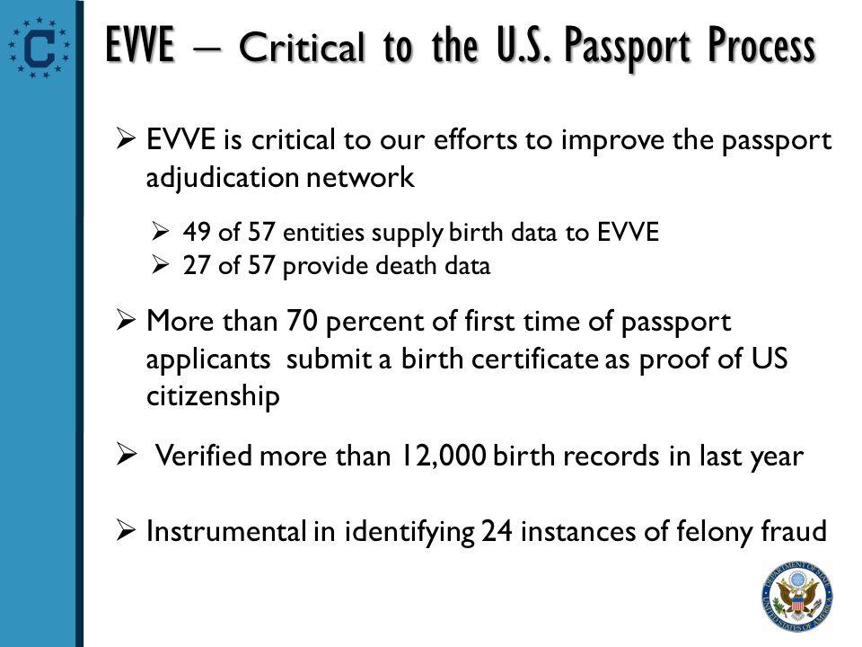 EVVE – Critical to the U.S.