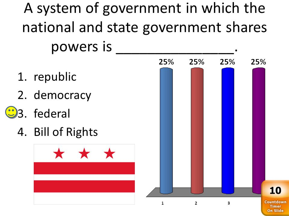 A system of government in which the national and state government shares powers is _______________. 1.republic 2.democracy 3.federal 4.Bill of Rights