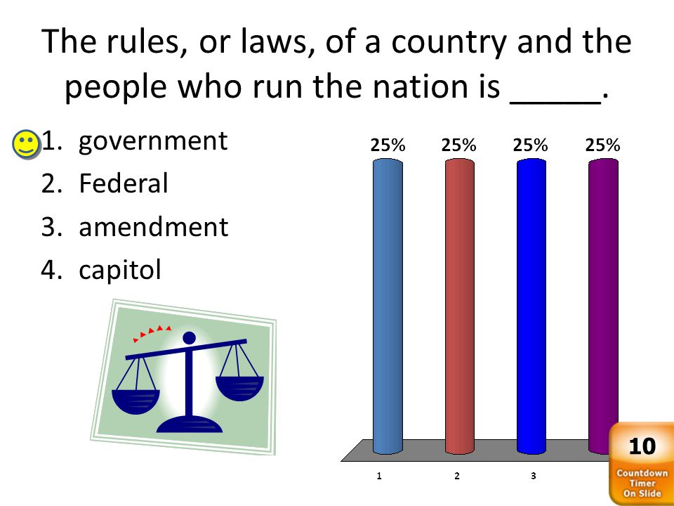 The rules, or laws, of a country and the people who run the nation is _____. 1.government 2.Federal 3.amendment 4.capitol 10