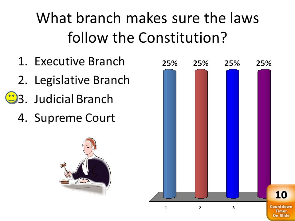 What branch makes sure the laws follow the Constitution? 1.Executive Branch 2.Legislative Branch 3.Judicial Branch 4.Supreme Court 10