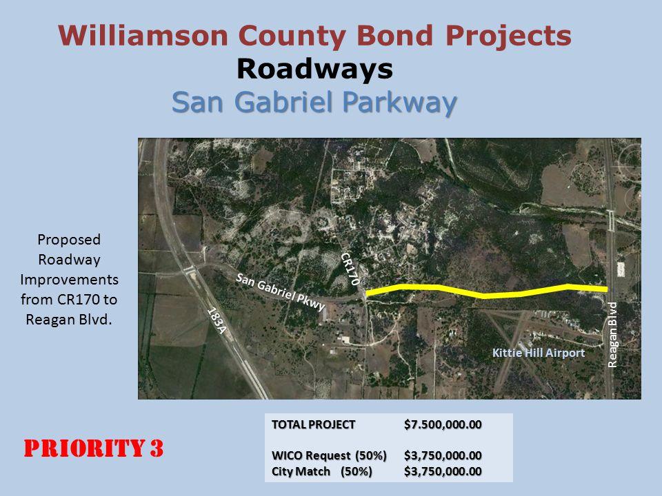 San Gabriel Parkway Williamson County Bond Projects Roadways San Gabriel Parkway Proposed Roadway Improvements from CR170 to Reagan Blvd.