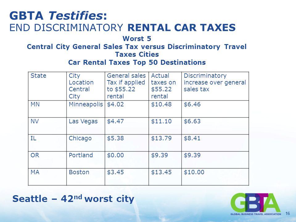 16 GBTA Testifies: END DISCRIMINATORY RENTAL CAR TAXES StateCity Location Central City General sales Tax if applied to $55.22 rental Actual taxes on $55.22 rental Discriminatory increase over general sales tax MNMinneapolis$4.02$10.48$6.46 NVLas Vegas$4.47$11.10$6.63 ILChicago$5.38$13.79$8.41 ORPortland$0.00$9.39 MABoston$3.45$13.45$10.00 Worst 5 Central City General Sales Tax versus Discriminatory Travel Taxes Cities Car Rental Taxes Top 50 Destinations Seattle – 42 nd worst city