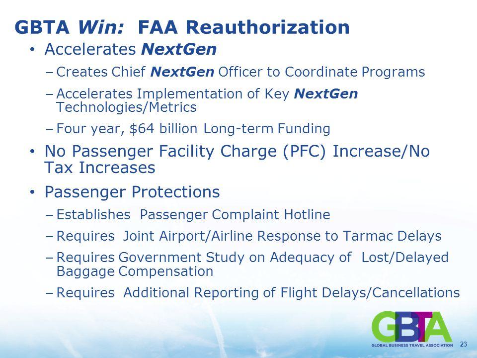 23 GBTA Win: FAA Reauthorization Accelerates NextGen − Creates Chief NextGen Officer to Coordinate Programs − Accelerates Implementation of Key NextGe