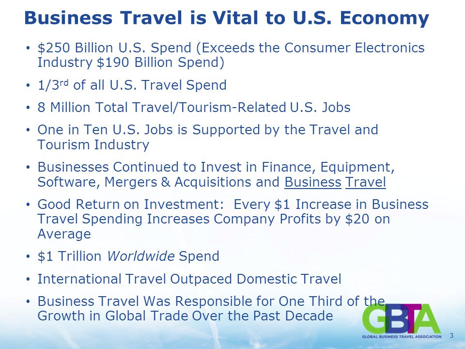 3 Business Travel is Vital to U.S. Economy $250 Billion U.S. Spend (Exceeds the Consumer Electronics Industry $190 Billion Spend) 1/3 rd of all U.S. T