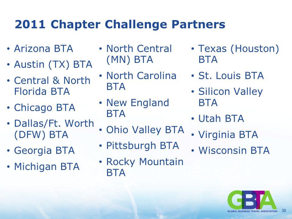 30 2011 Chapter Challenge Partners Arizona BTA Austin (TX) BTA Central & North Florida BTA Chicago BTA Dallas/Ft. Worth (DFW) BTA Georgia BTA Michigan