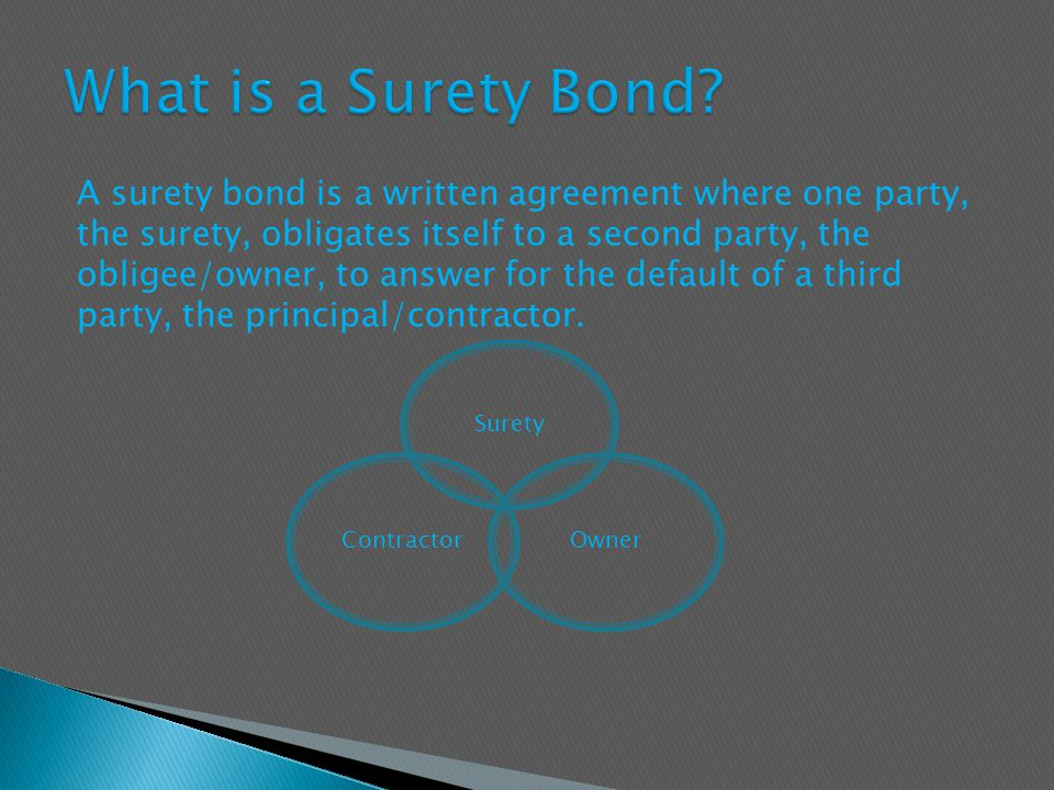 A surety bond is a written agreement where one party, the surety, obligates itself to a second party, the obligee/owner, to answer for the default of a third party, the principal/contractor.