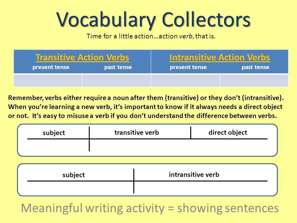 Vocabulary Collectors Meaningful writing activity = showing sentences And don't forget there's a fun lesson online that has students explore showing writing in a slightly different way, but in a way that supports the learning about verbs with this lesson.