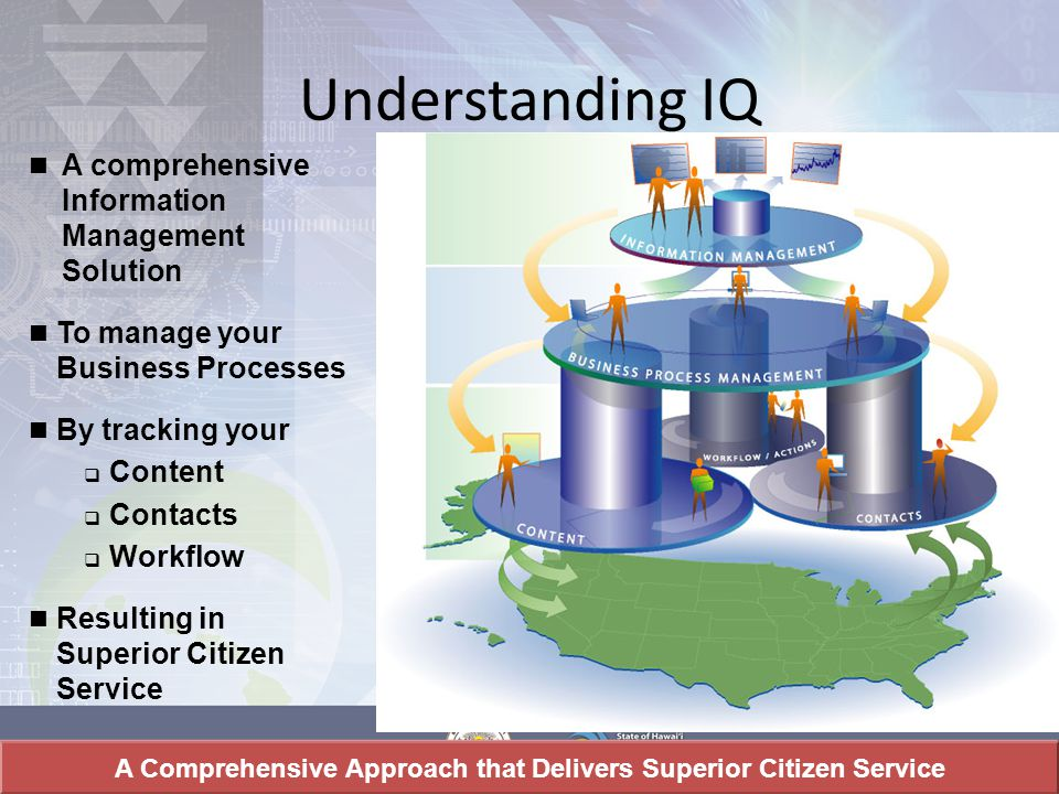 Understanding IQ A comprehensive Information Management Solution To manage your Business Processes By tracking your  Content  Contacts  Workflow Resulting in Superior Citizen Service A Comprehensive Approach that Delivers Superior Citizen Service