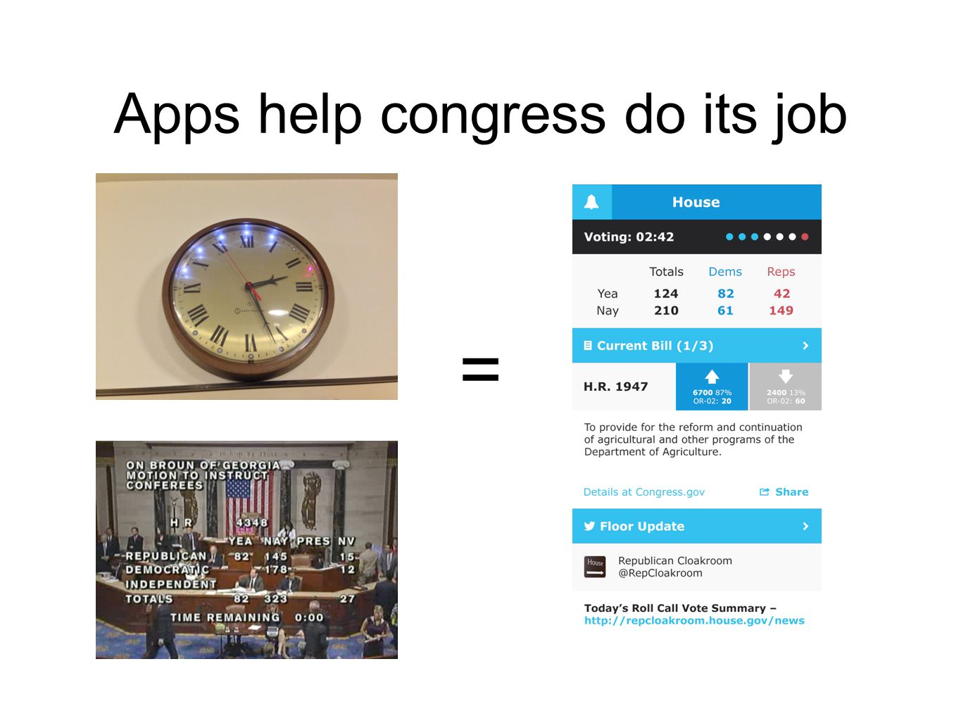 Apps help congress do its job =