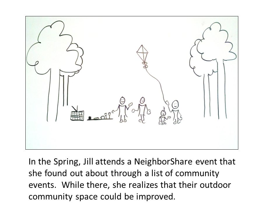 In the Spring, Jill attends a NeighborShare event that she found out about through a list of community events.