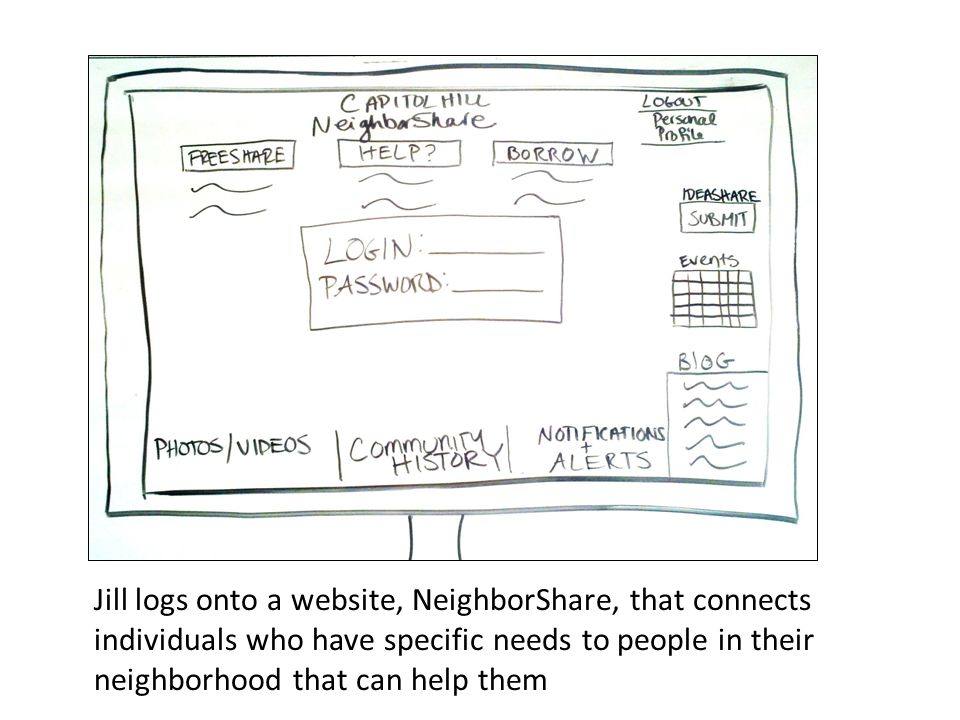 Jill logs onto a website, NeighborShare, that connects individuals who have specific needs to people in their neighborhood that can help them
