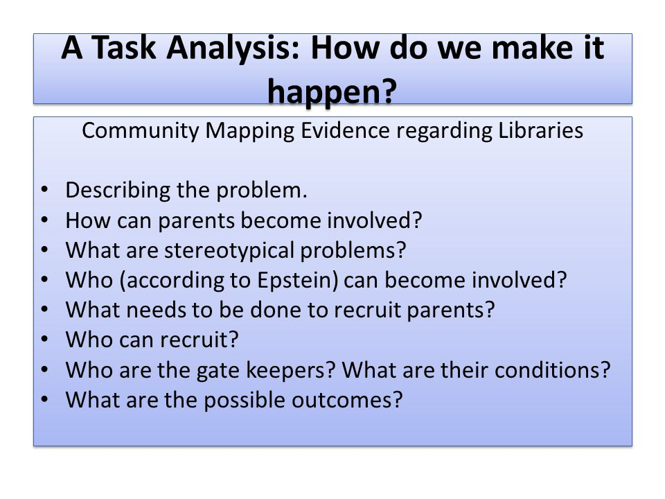A Task Analysis: How do we make it happen? Community Mapping Evidence regarding Libraries Describing the problem. How can parents become involved? Wha