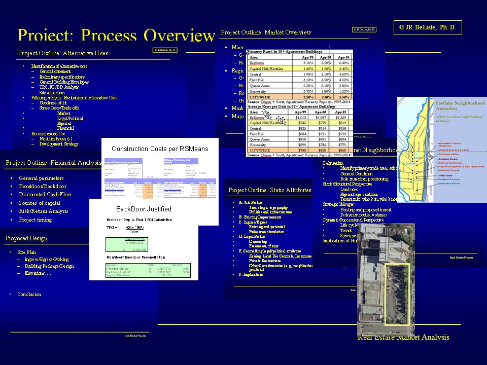 Real Estate Market Analysis © JR DeLisle, Ph. D. Project: Process Overview