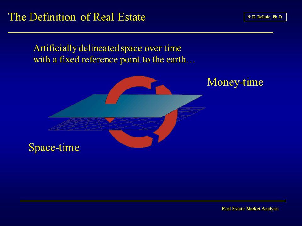 Real Estate Market Analysis © JR DeLisle, Ph. D. Context: Problem Statement