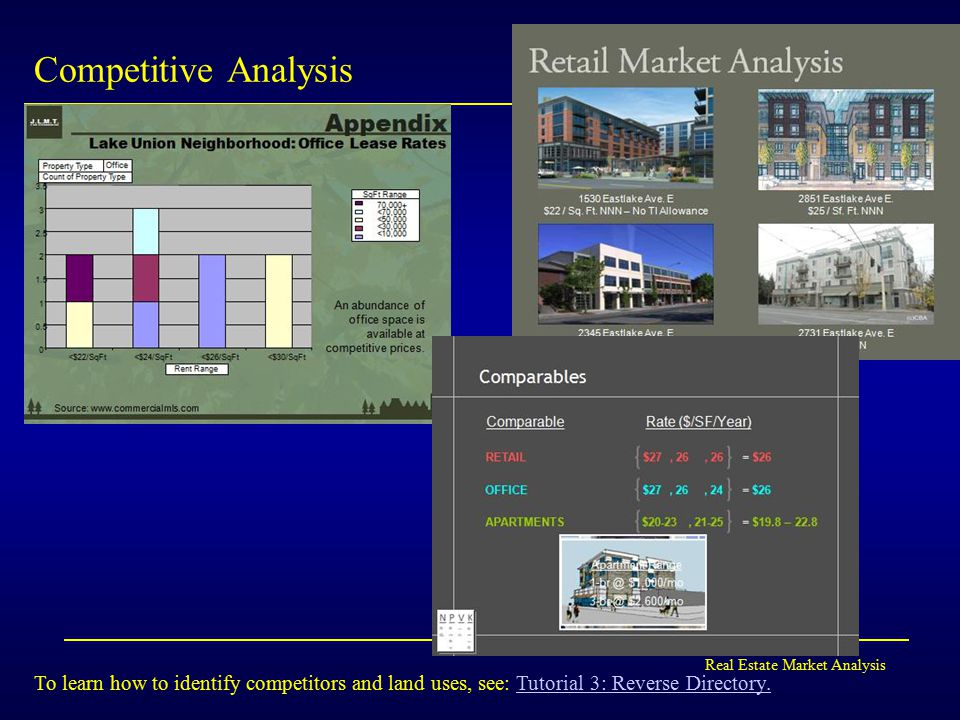 Real Estate Market Analysis © JR DeLisle, Ph. D.