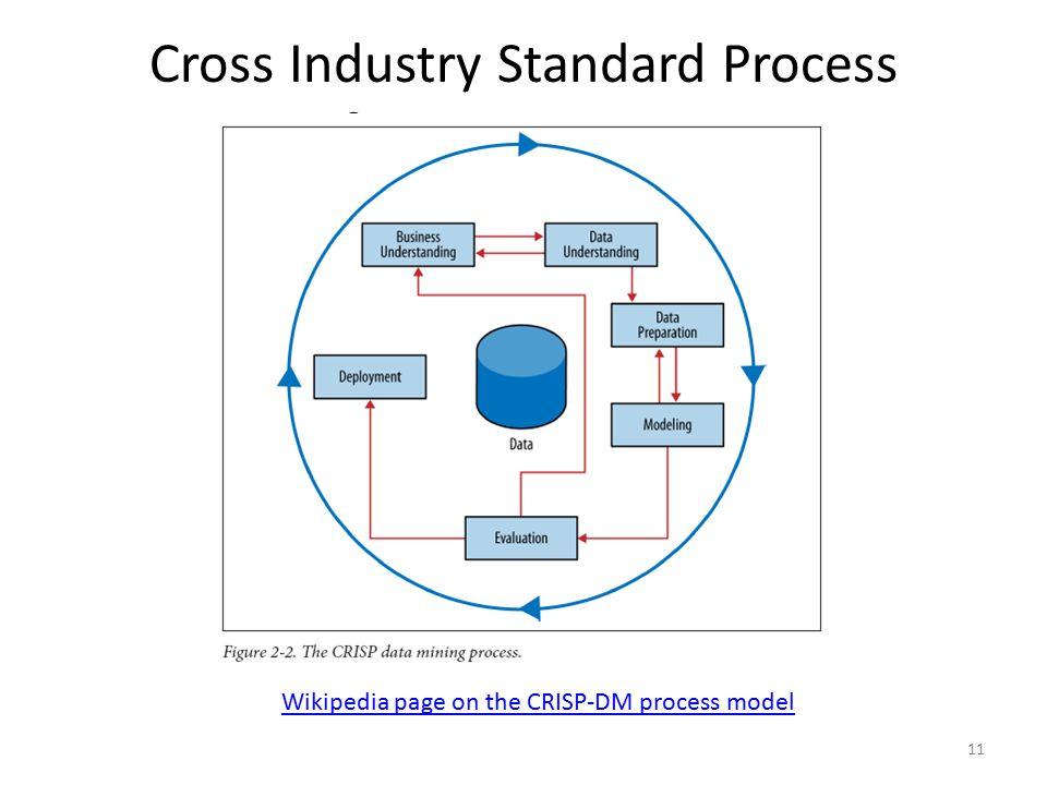 Cross Industry Standard Process for Data Mining Wikipedia page on the CRISP-DM process model 11