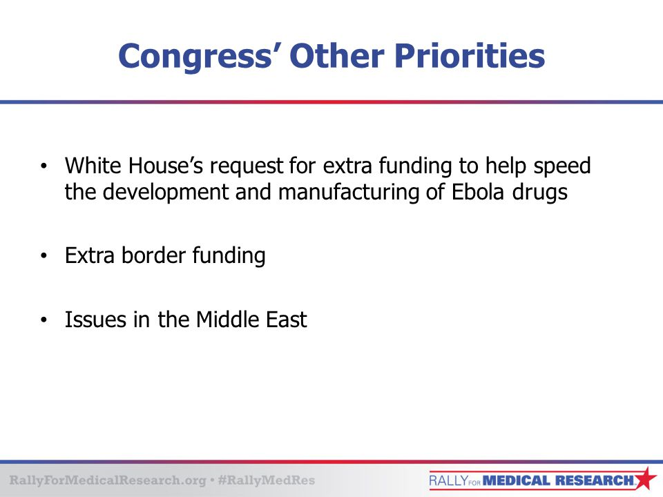 Congress' Other Priorities White House's request for extra funding to help speed the development and manufacturing of Ebola drugs Extra border funding Issues in the Middle East