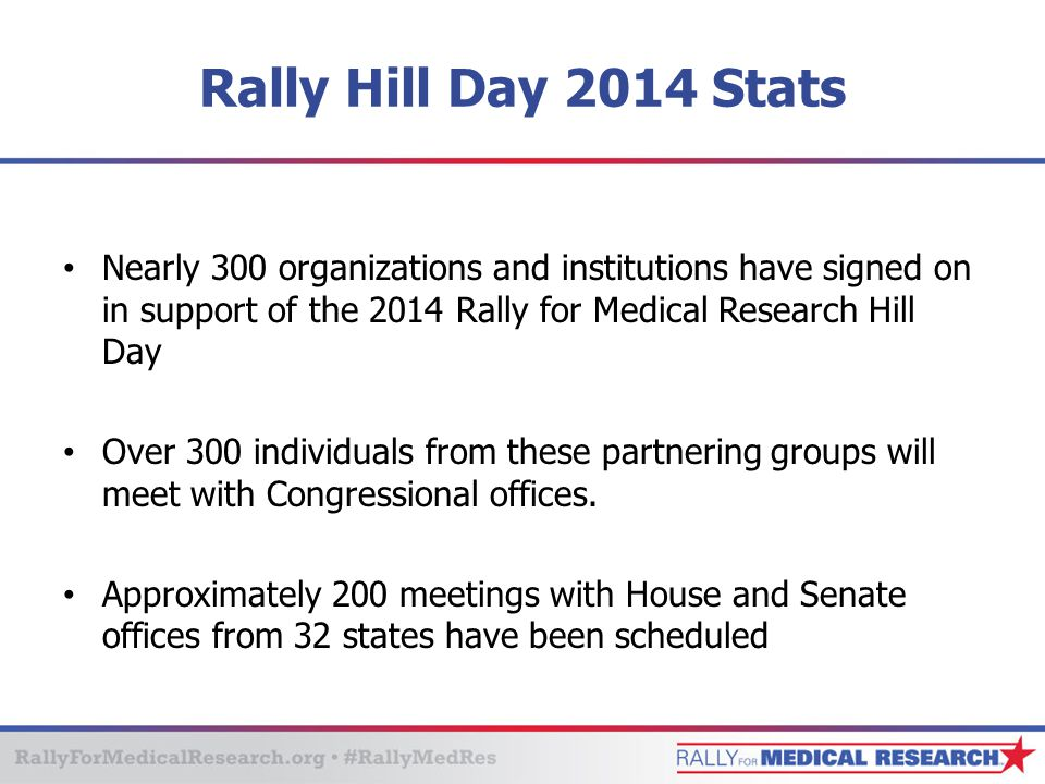 Rally Hill Day 2014 Stats Nearly 300 organizations and institutions have signed on in support of the 2014 Rally for Medical Research Hill Day Over 300