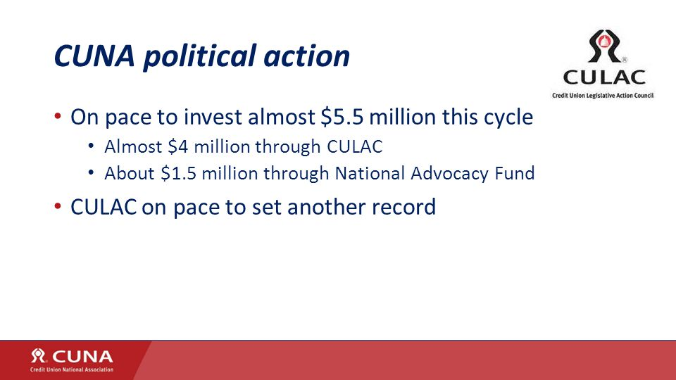 CUNA political action On pace to invest almost $5.5 million this cycle Almost $4 million through CULAC About $1.5 million through National Advocacy Fund CULAC on pace to set another record