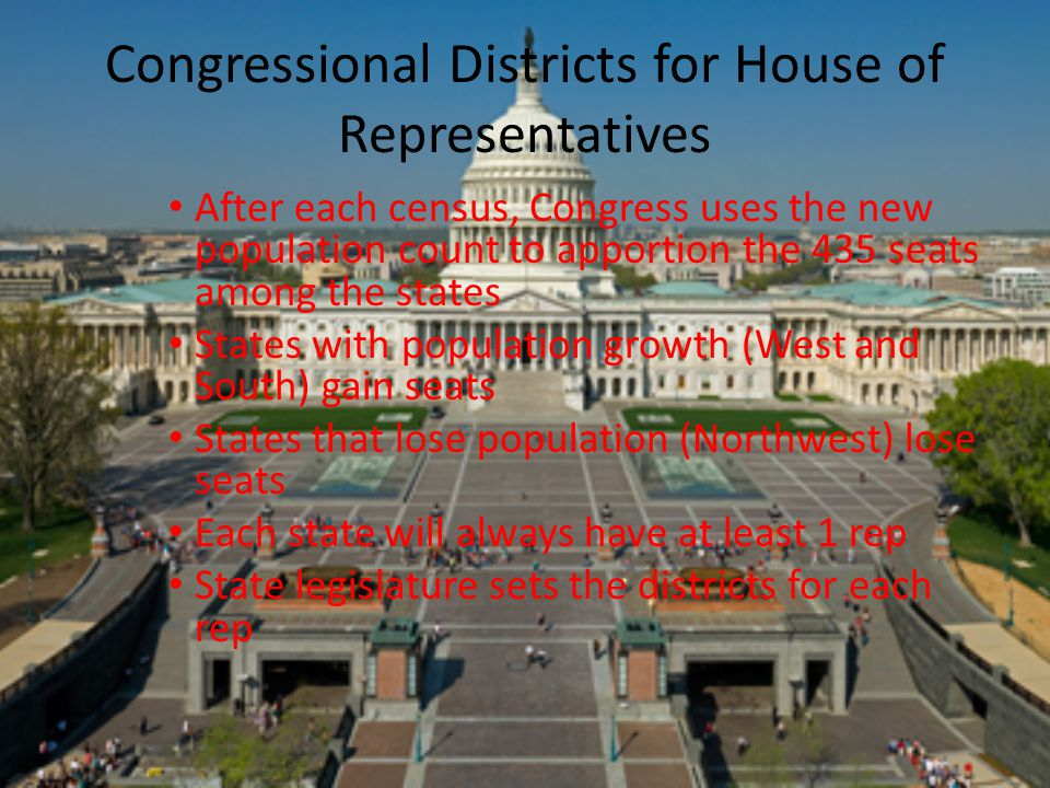 Congressional Districts for House of Representatives After each census, Congress uses the new population count to apportion the 435 seats among the st