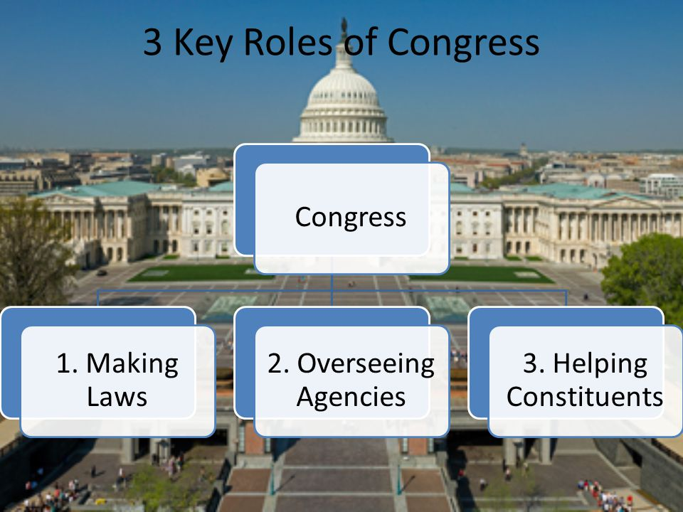 1.Making Laws--how do members decide what laws to pass.