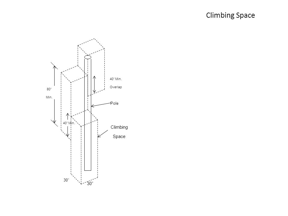 "Climbing Space 30"" 80"" Min. 40"" Min. Overlap Climbing Space 40"" Min. Pole"