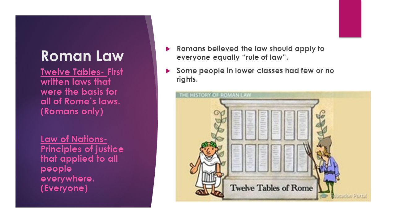 "Roman Law  Romans believed the law should apply to everyone equally ""rule of law"".  Some people in lower classes had few or no rights. Twelve Tables"
