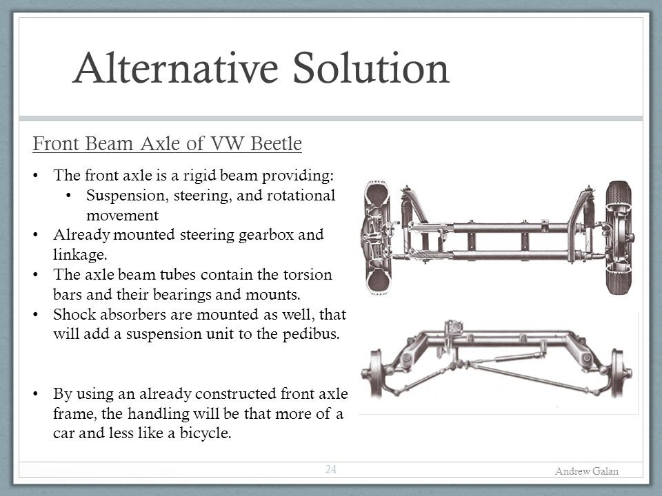 Alternative Solution Front Beam Axle of VW Beetle 24 The front axle is a rigid beam providing: Suspension, steering, and rotational movement Already mounted steering gearbox and linkage.