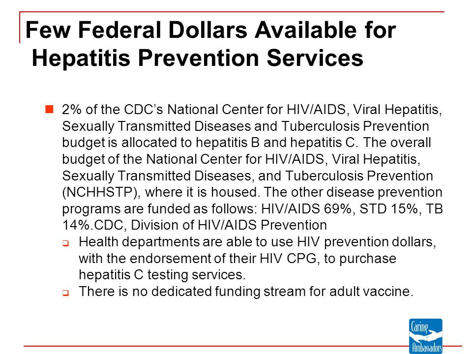 Few Federal Dollars Available for Hepatitis Prevention Services 2% of the CDC's National Center for HIV/AIDS, Viral Hepatitis, Sexually Transmitted Diseases and Tuberculosis Prevention budget is allocated to hepatitis B and hepatitis C.