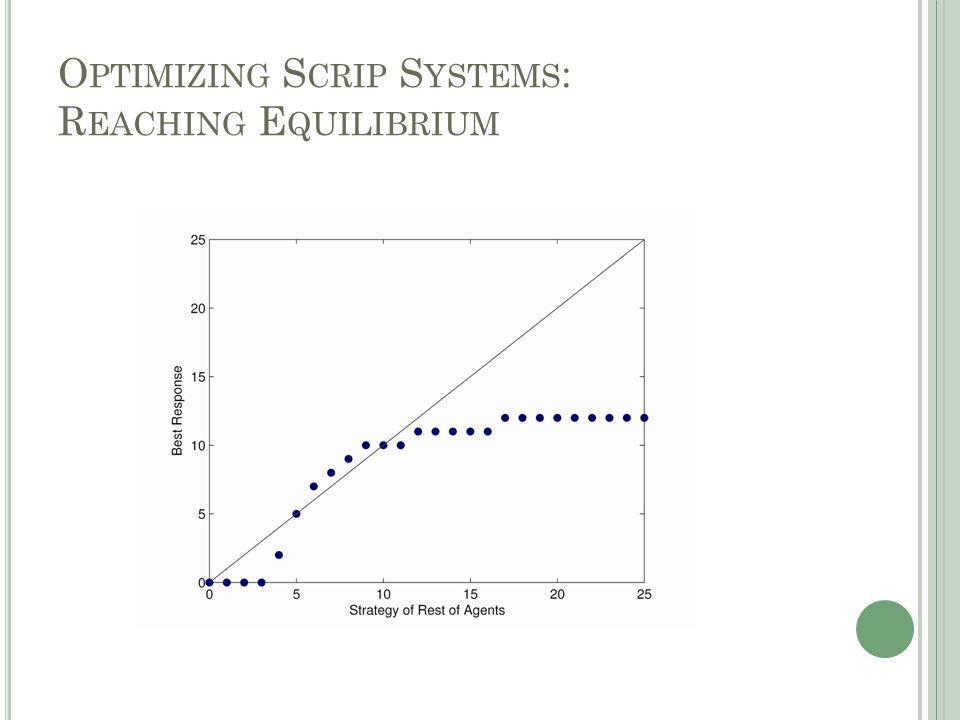 O PTIMIZING S CRIP S YSTEMS : R EACHING E QUILIBRIUM