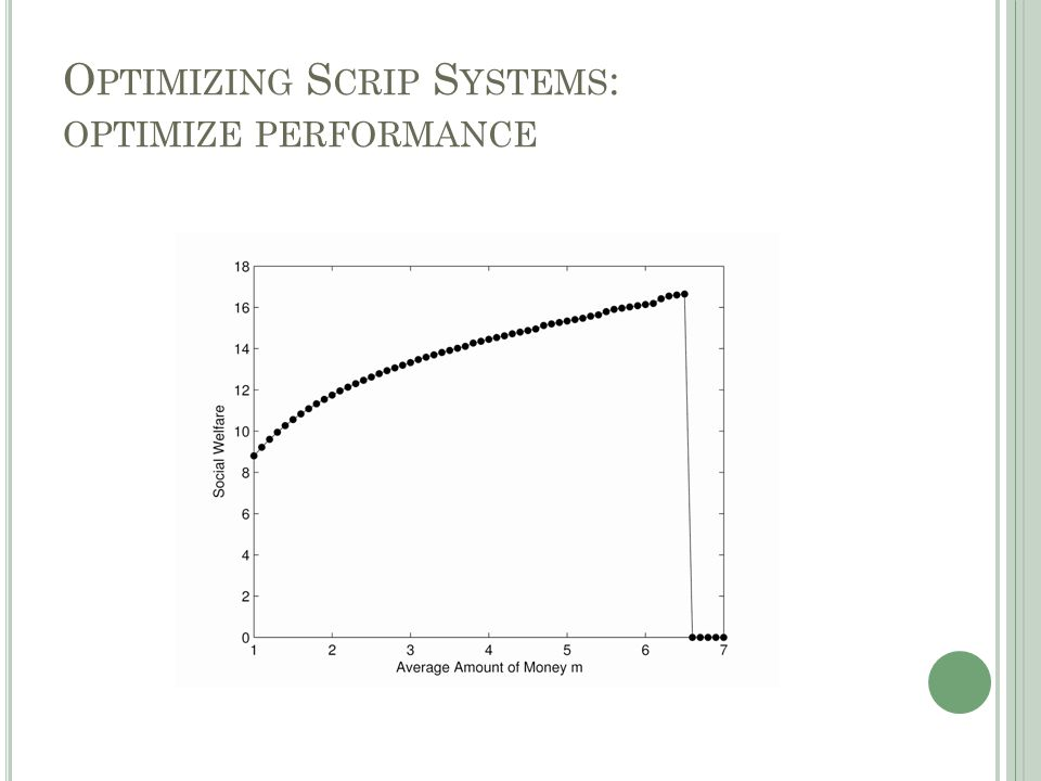 O PTIMIZING S CRIP S YSTEMS : OPTIMIZE PERFORMANCE
